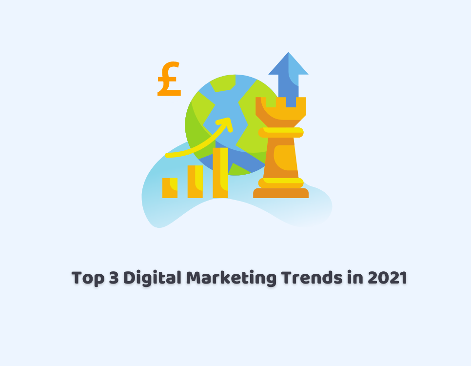 Here are the Top 3 Digital Marketing Trends you Need to Know All About in 2021