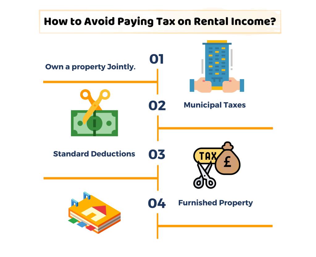 uk tax on rental income