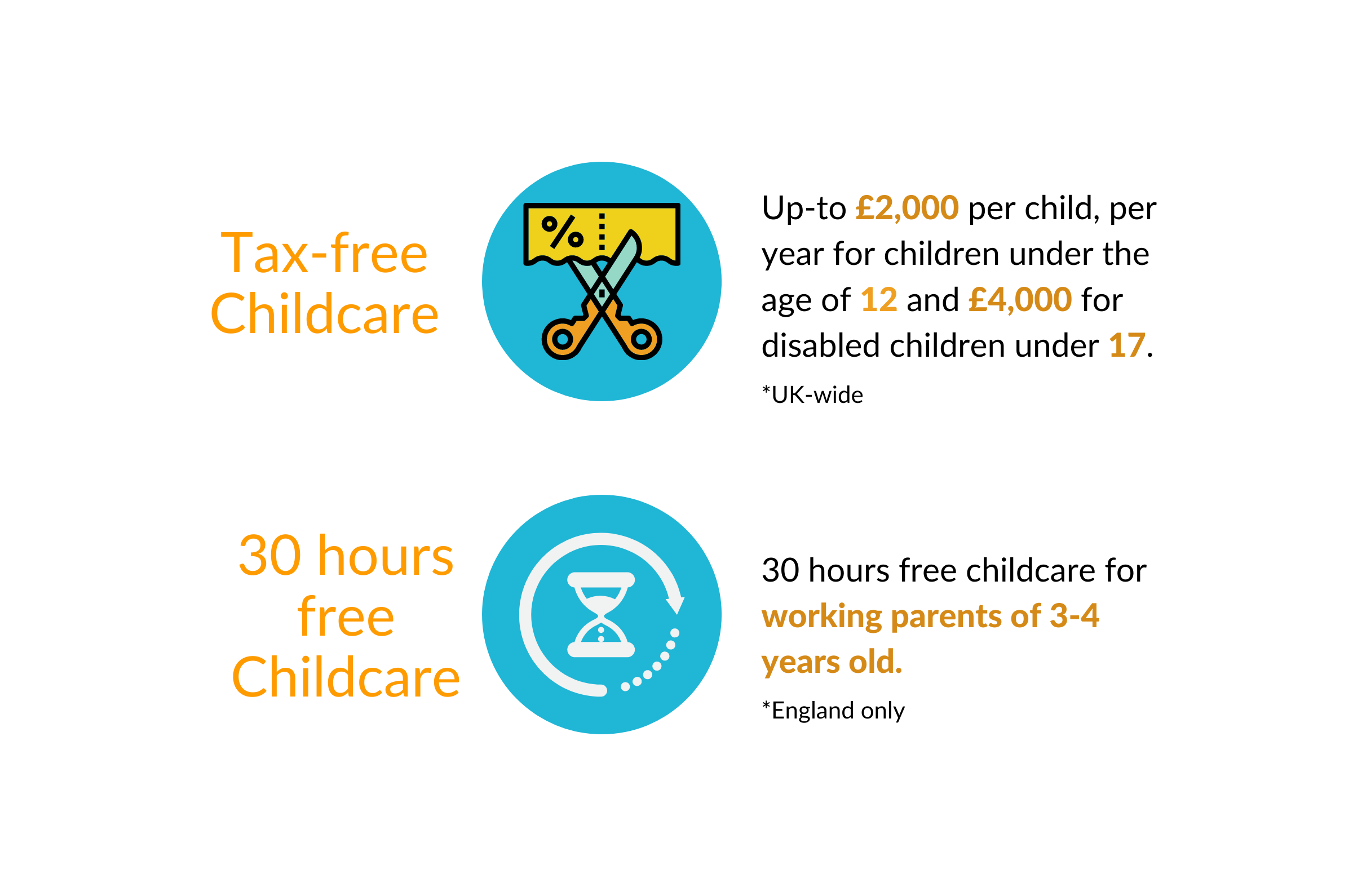 The rules for tax-free childcare