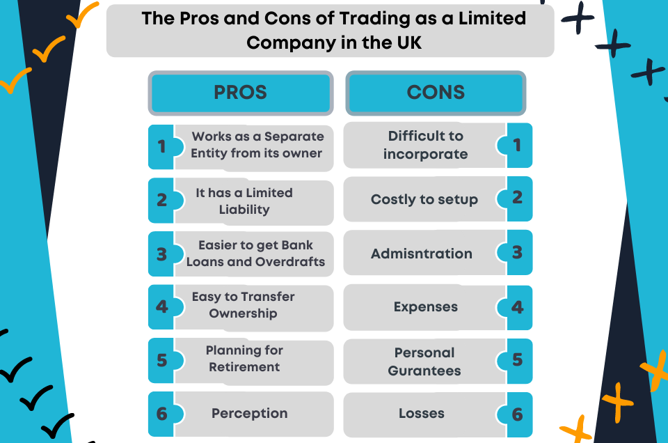 Trading as a Limited Company