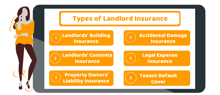 Types of Landlord Insurance