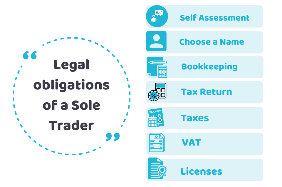 sole trader liabilities