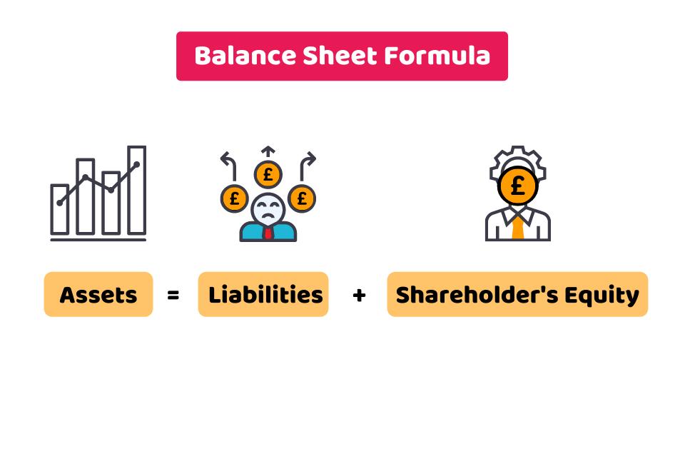 How Does a Balance Sheet Work
