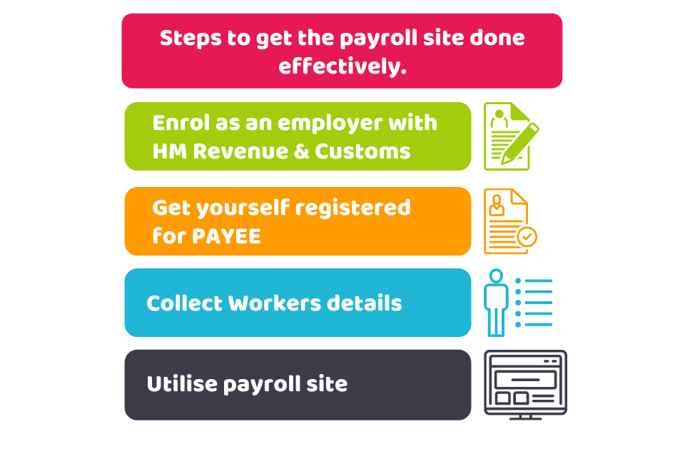 Payroll site done effectively.