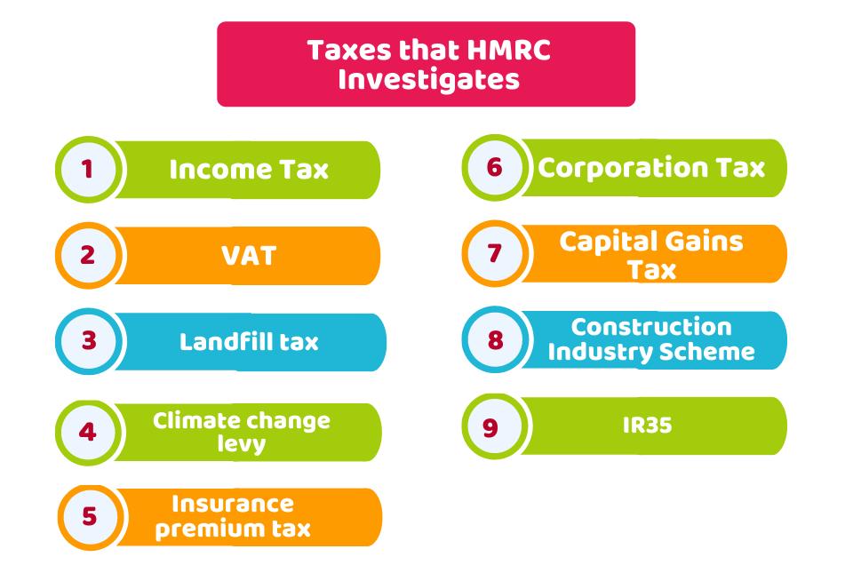 Taxes that HMRC Investigates