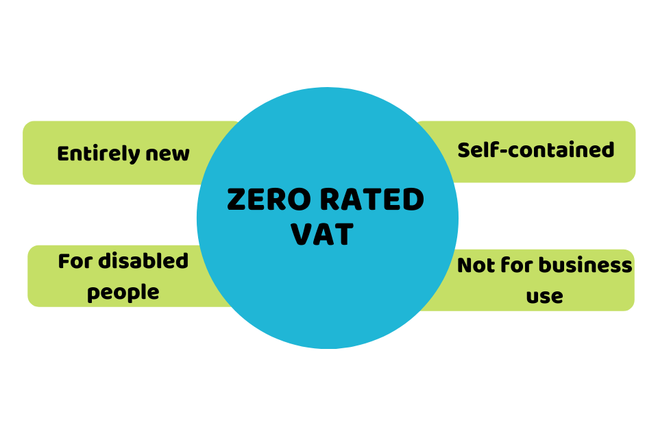 Zero Rated VAT Applicable