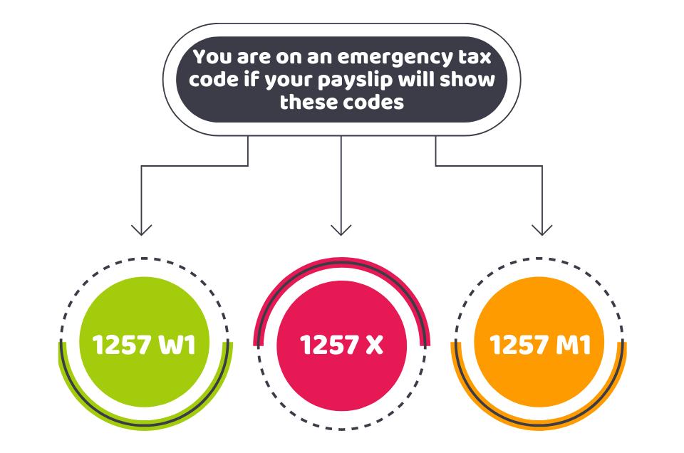emergency tax code
