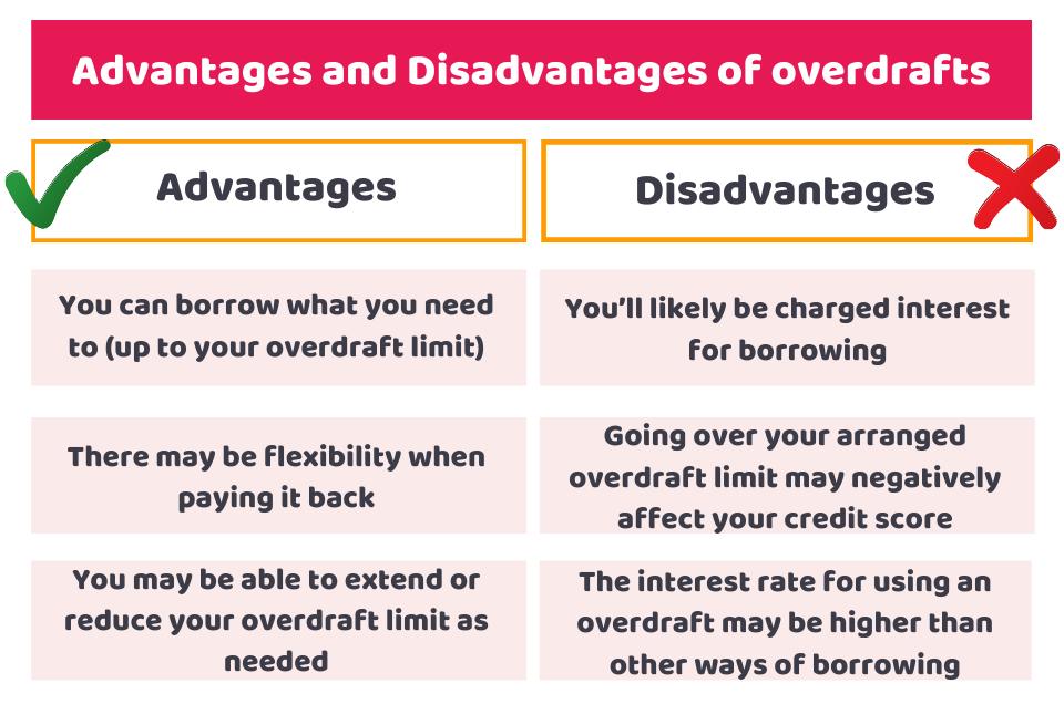 types of overdraft